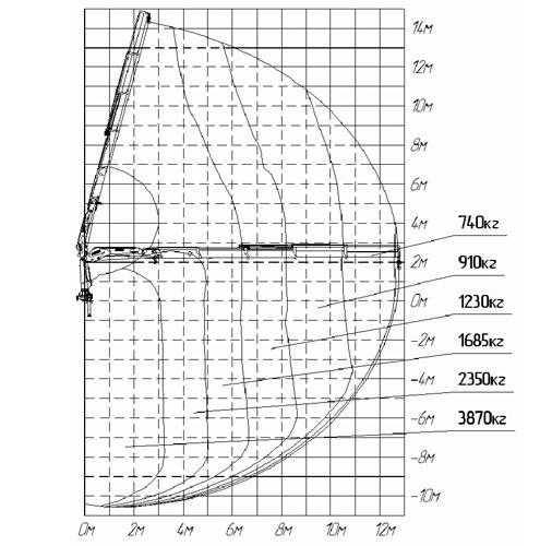 Кран манипулятор ИНМАН 150-04