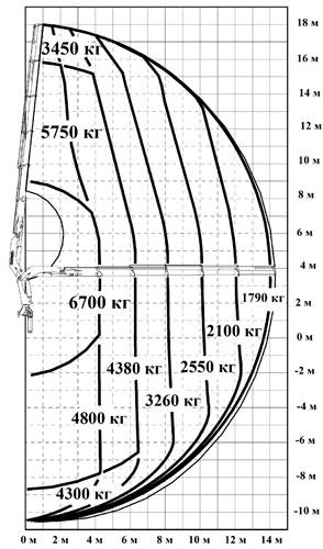 Кран манипулятор INMAN IM 320-05
